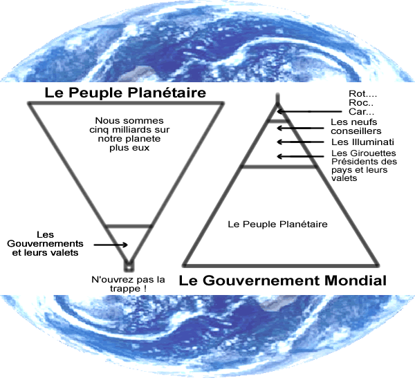 peuple-planetaire