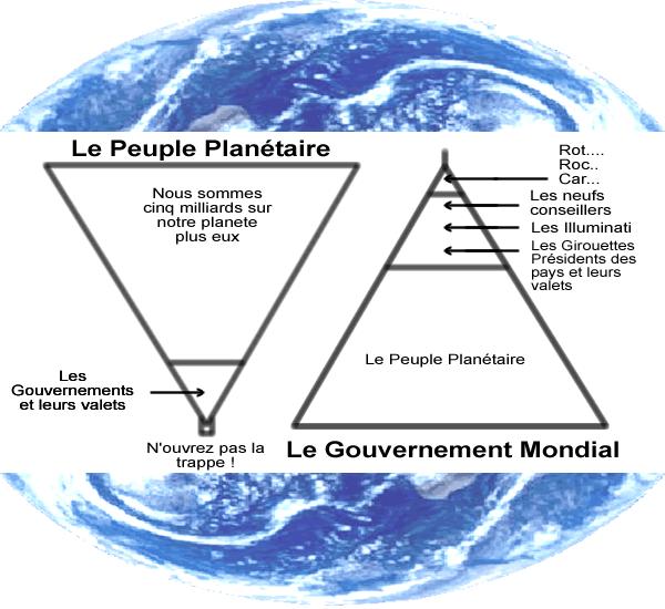 peuple-planetaire
